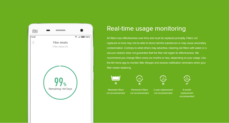 Xiaomi Air Filter